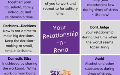 Relationship Stress and the Rona Virus