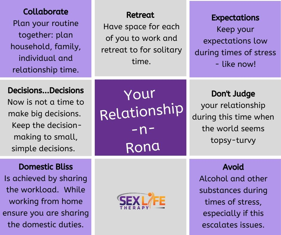 Relationship Stress and the Rona Virus - 7 Strategies